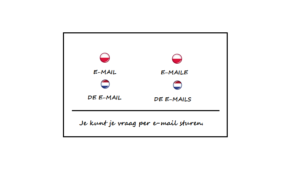 mail_gramatyka_nauka_niderlandzkiego_lekcja_holenderskiego