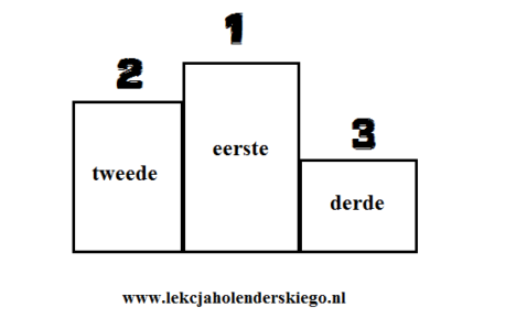 cyfry_gramatyka_nauka_niderlandzkiego_lekcja_holenderskiego